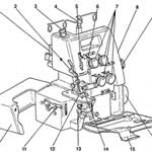 Toyota model met opliggende spanningsknoppen