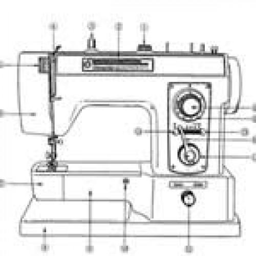 Vendomatic B 795 Full Automatic Matri