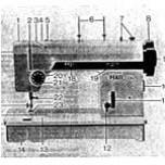 Pfaff 284/285