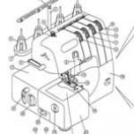 Lewenstein 700DE (ENG,ES,FR) 700DE (ENG, SP, FR)